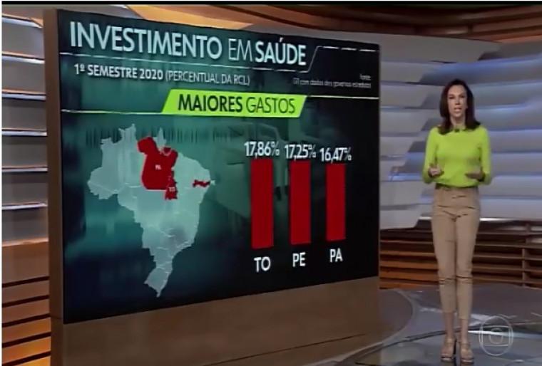 """Dados foram divulgados no """"Bom Dia Brasil"""""""