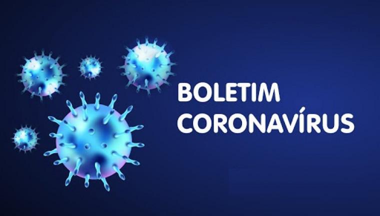 Mês de abril segue sem nenhum caso confirmado de coronavírus