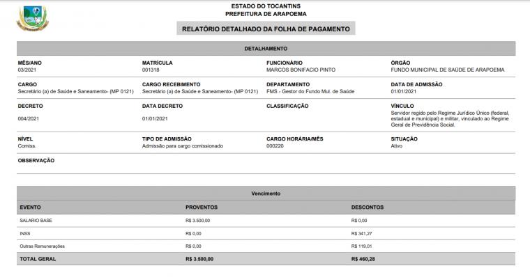 Remuneração de Marcos Bonifácio como secretário