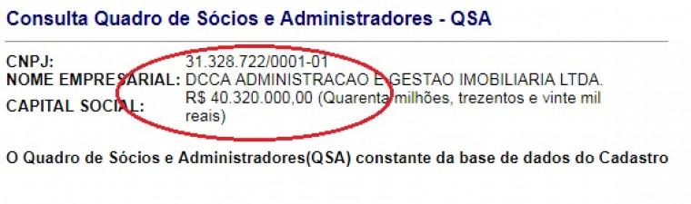 Empresa DCCA possui capital de R$ 40,3 milhões