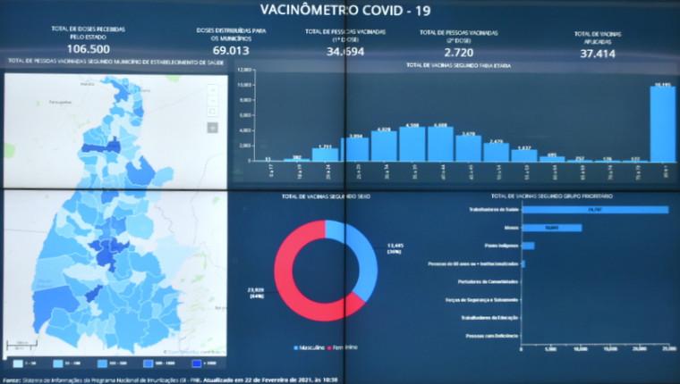 Vacinômetro é atualizado com informações do Ministério da Saúde